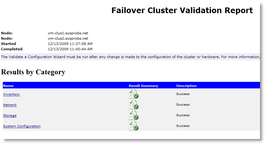 Final cluster validation report
