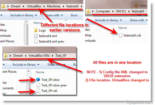 Whats New in VirtualBox 4