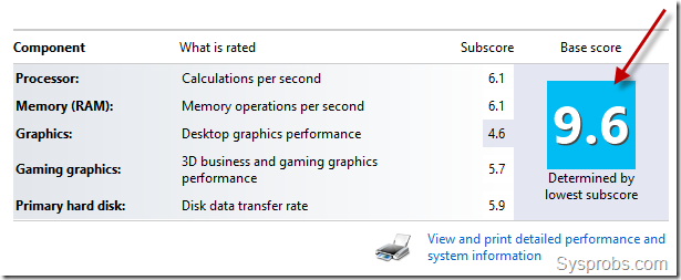 How to Change Windows Experience Index Score in Windows 8.1
