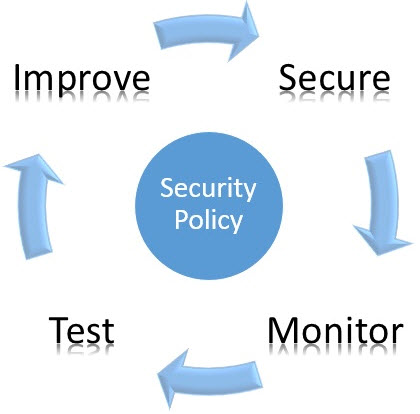 security concerns in virtualization