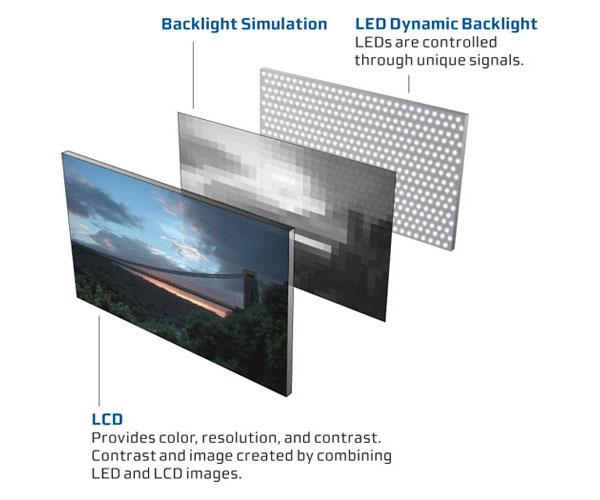 led-backlit-in-monitor