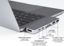 Top 8 Best Laptops with Thunderbolt 3 Ports in 2021