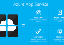 How to Download Source Code of Your Web App/Website from Azure App Service
