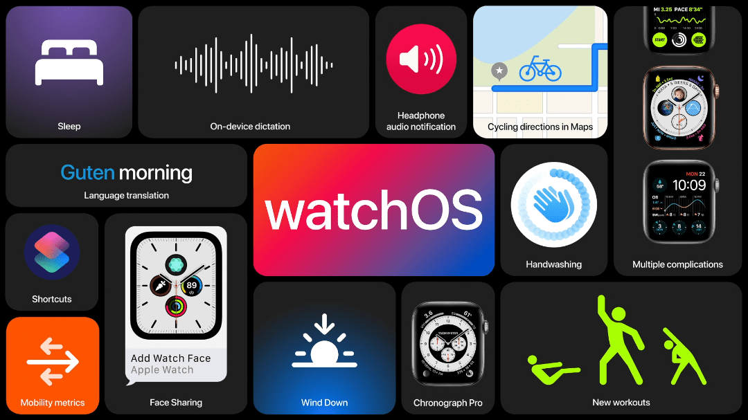 Watch Face Sharing
